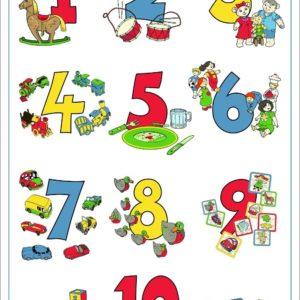 Poster des chiffres de 1 à 10
