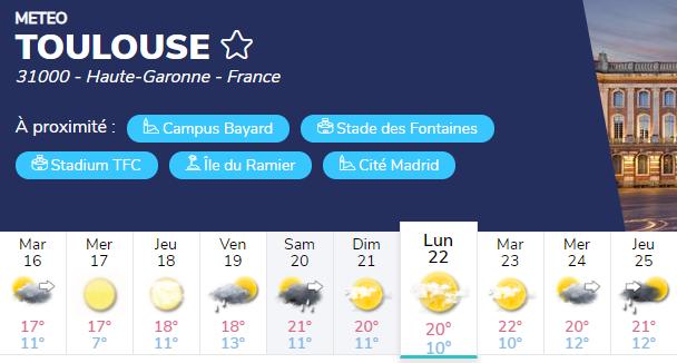 Prévisions météo pour Toulouse à la date du 16 avril